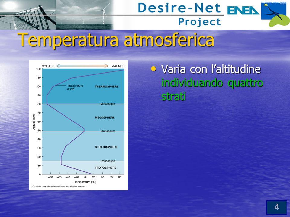 4 Temperatura atmosferica Varia con laltitudine individuando quattro strati Varia con laltitudine individuando quattro strati