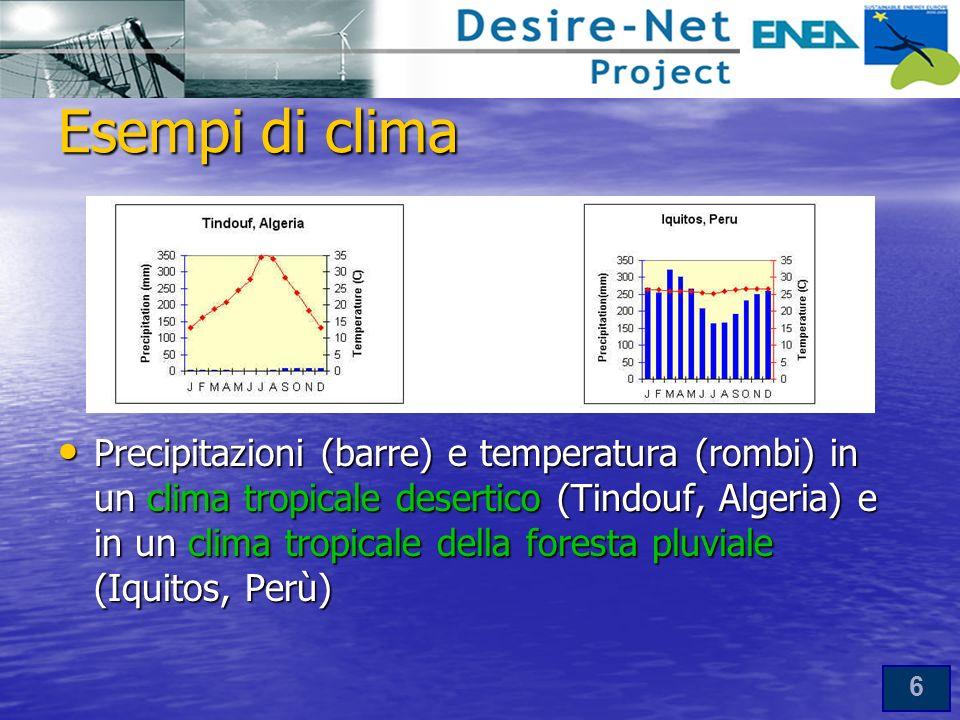 6 Esempi di clima Precipitazioni (barre) e temperatura (rombi) in un clima tropicale desertico (Tindouf, Algeria) e in un clima tropicale della foresta pluviale (Iquitos, Perù) Precipitazioni (barre) e temperatura (rombi) in un clima tropicale desertico (Tindouf, Algeria) e in un clima tropicale della foresta pluviale (Iquitos, Perù)