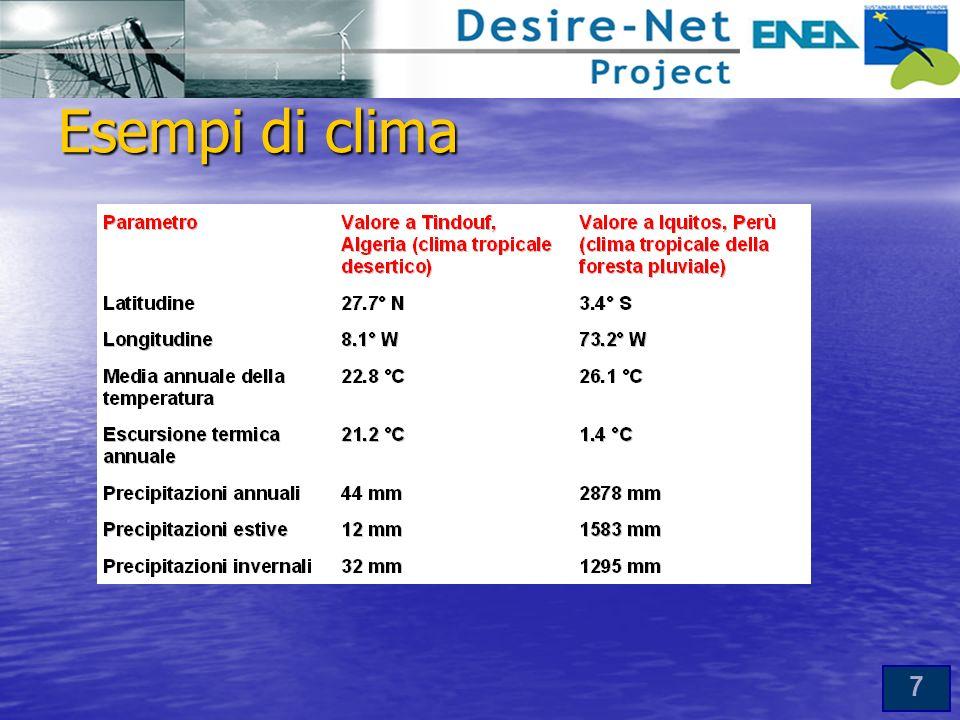 8 Dinamica del clima La dinamica del clima è provocata dallenergia solare, assorbita in modo diverso da un punto allaltro della Terra La dinamica del clima è provocata dallenergia solare, assorbita in modo diverso da un punto allaltro della Terra