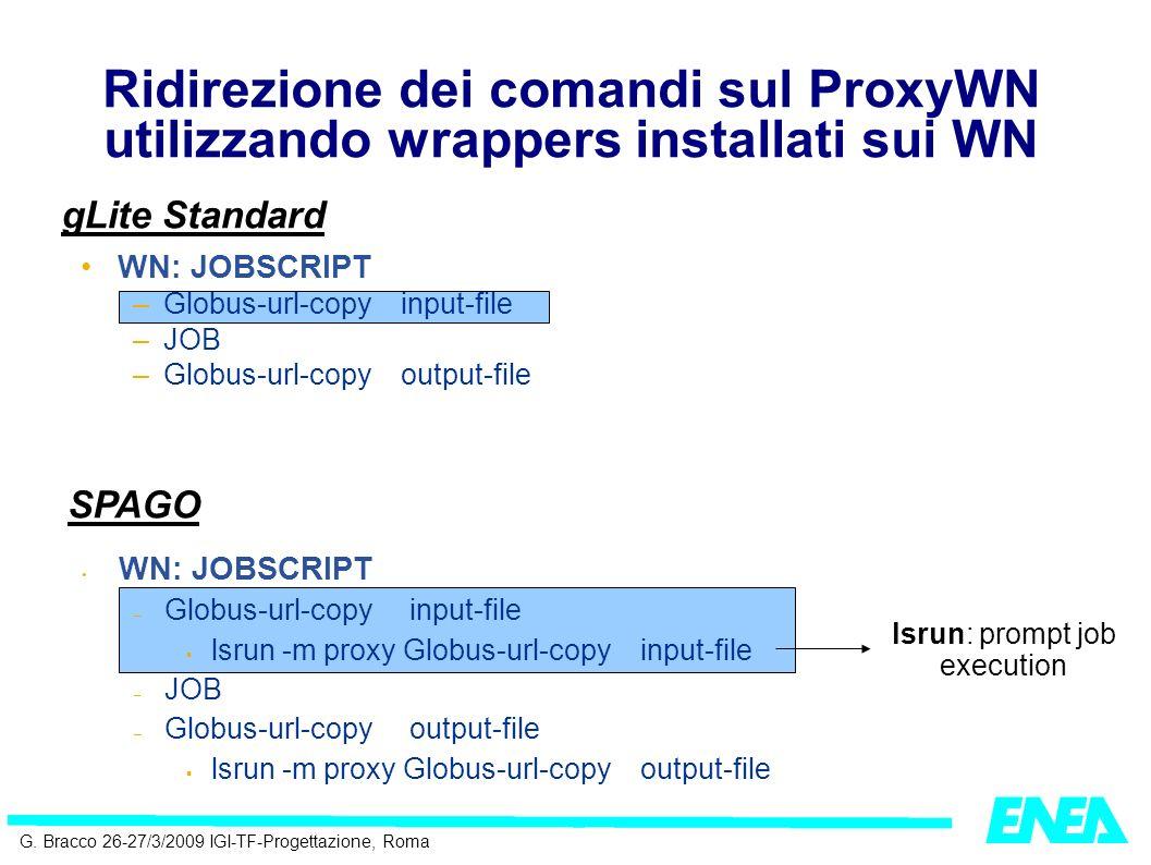 G. Bracco 26-27/3/2009 IGI-TF-Progettazione, Roma Ridirezione dei comandi sul ProxyWN utilizzando wrappers installati sui WN gLite Standard SPAGO WN: