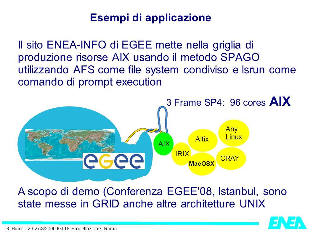 G. Bracco 26-27/3/2009 IGI-TF-Progettazione, Roma Il sito ENEA-INFO di EGEE mette nella griglia di produzione risorse AIX usando il metodo SPAGO utili