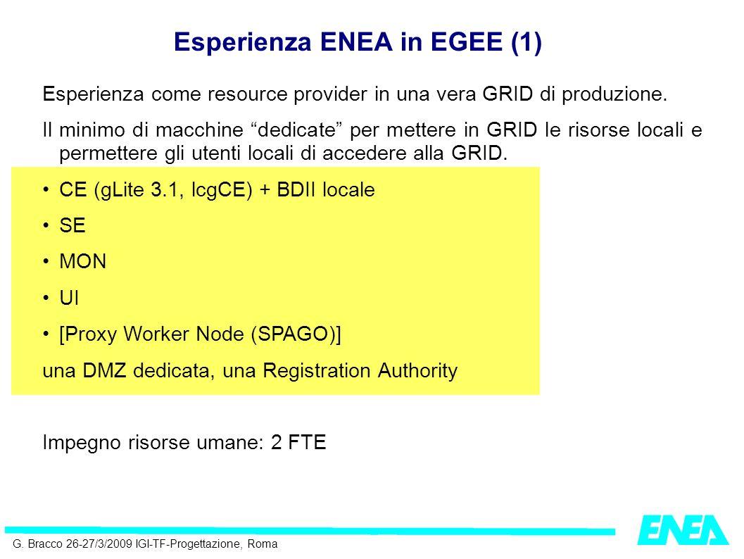 G. Bracco 26-27/3/2009 IGI-TF-Progettazione, Roma Esperienza come resource provider in una vera GRID di produzione. Il minimo di macchine dedicate per