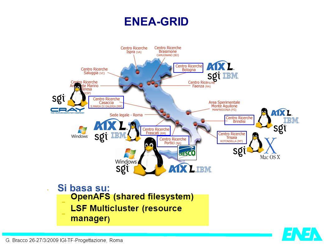 G. Bracco 26-27/3/2009 IGI-TF-Progettazione, Roma Si basa su: – OpenAFS (shared filesystem) – LSF Multicluster (resource manager ) ENEA-GRID