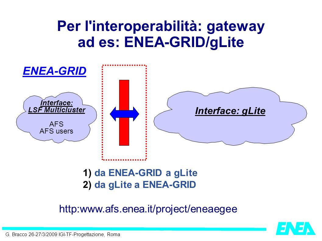 G. Bracco 26-27/3/2009 IGI-TF-Progettazione, Roma da ENEA-GRID a Glite Gateway
