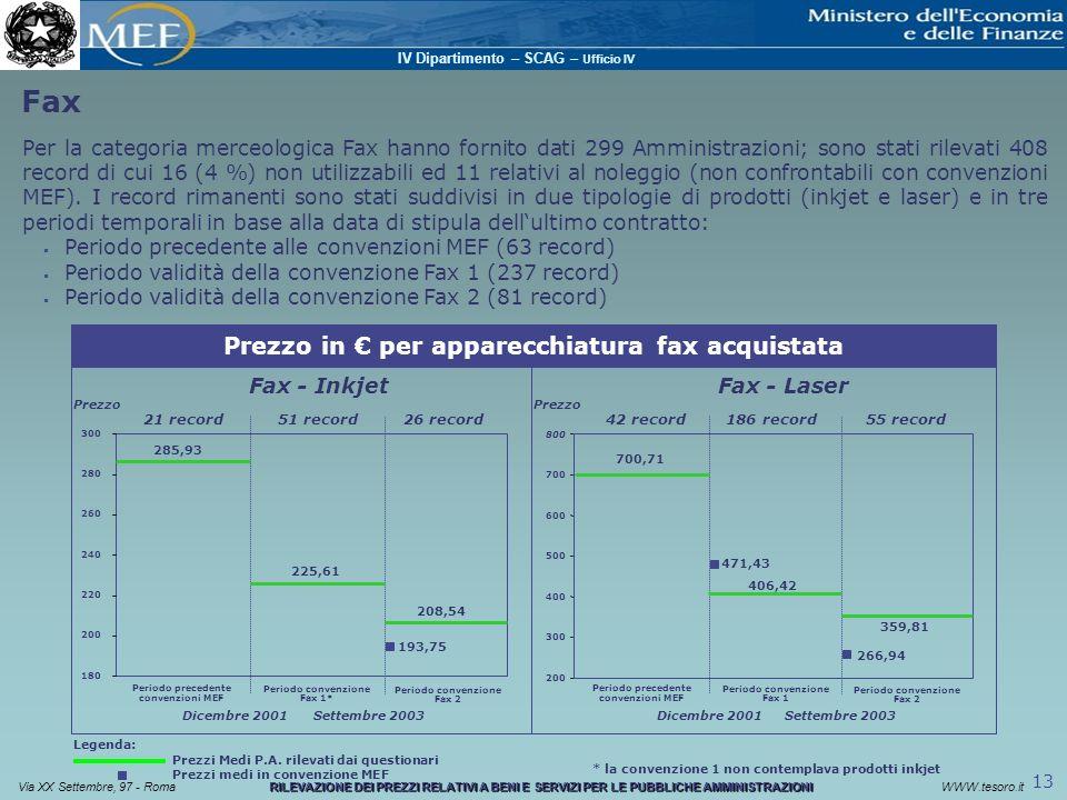 13 Via XX Settembre, 97 - RomaWWW.tesoro.it Fax Per la categoria merceologica Fax hanno fornito dati 299 Amministrazioni; sono stati rilevati 408 record di cui 16 (4 %) non utilizzabili ed 11 relativi al noleggio (non confrontabili con convenzioni MEF).