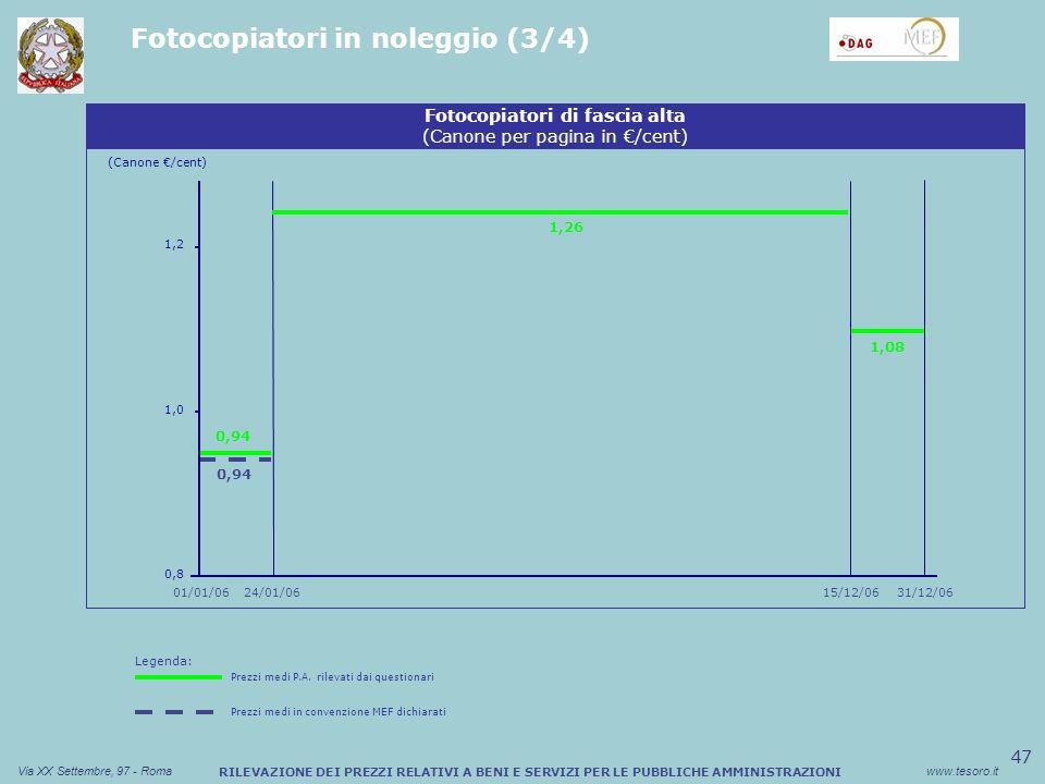 47 Via XX Settembre, 97 - Romawww.tesoro.it RILEVAZIONE DEI PREZZI RELATIVI A BENI E SERVIZI PER LE PUBBLICHE AMMINISTRAZIONI Fotocopiatori in noleggio (3/4) 01/01/06 Fotocopiatori di fascia alta (Canone per pagina in /cent) 1,2 31/12/06 0,8 1,0 (Canone /cent) 24/01/06 0,94 1,26 1,08 15/12/06 Legenda: Prezzi medi P.A.