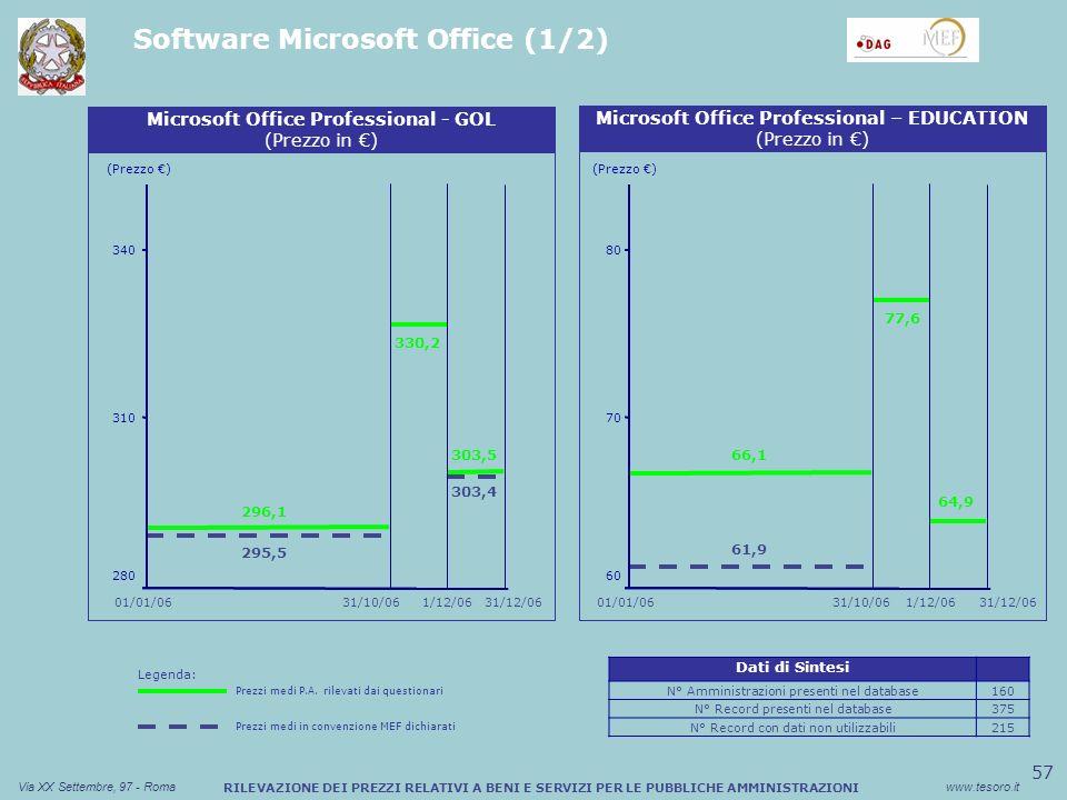 57 Via XX Settembre, 97 - Romawww.tesoro.it RILEVAZIONE DEI PREZZI RELATIVI A BENI E SERVIZI PER LE PUBBLICHE AMMINISTRAZIONI Software Microsoft Office (1/2) Legenda: Prezzi medi P.A.