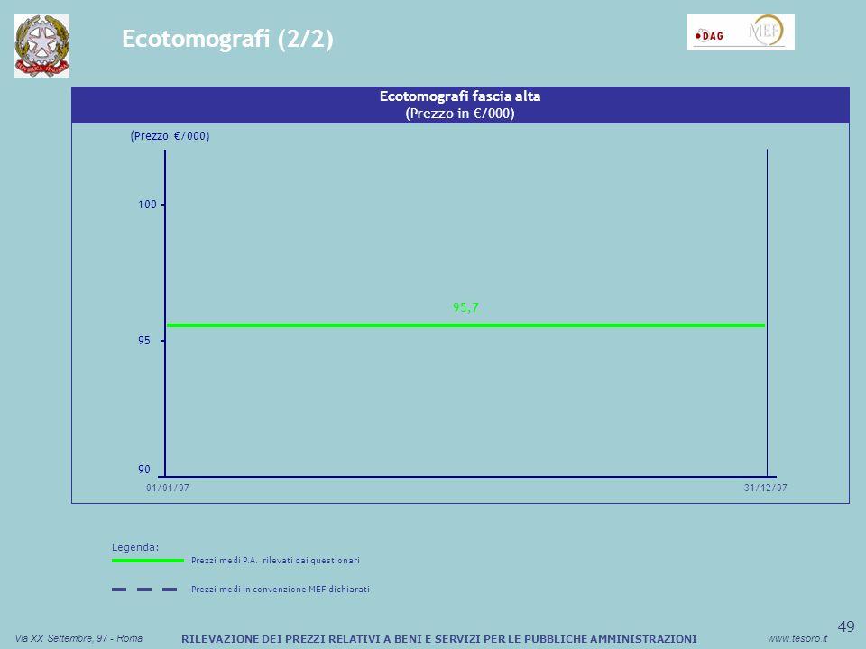 49 Via XX Settembre, 97 - Romawww.tesoro.it RILEVAZIONE DEI PREZZI RELATIVI A BENI E SERVIZI PER LE PUBBLICHE AMMINISTRAZIONI Ecotomografi (2/2) (Prez