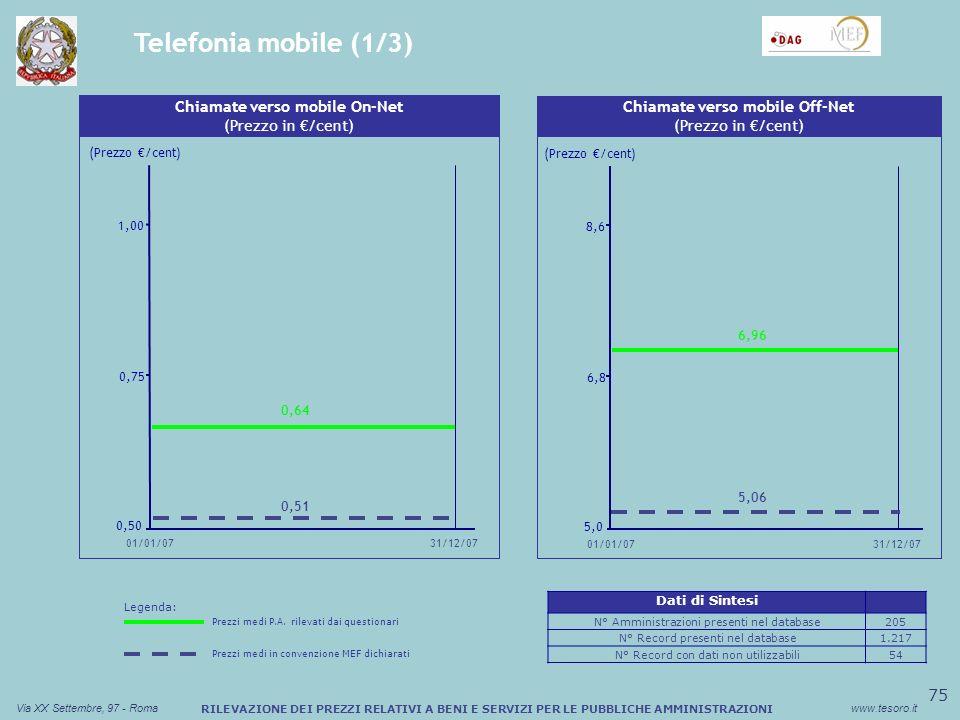 75 Via XX Settembre, 97 - Romawww.tesoro.it RILEVAZIONE DEI PREZZI RELATIVI A BENI E SERVIZI PER LE PUBBLICHE AMMINISTRAZIONI Telefonia mobile (1/3) S