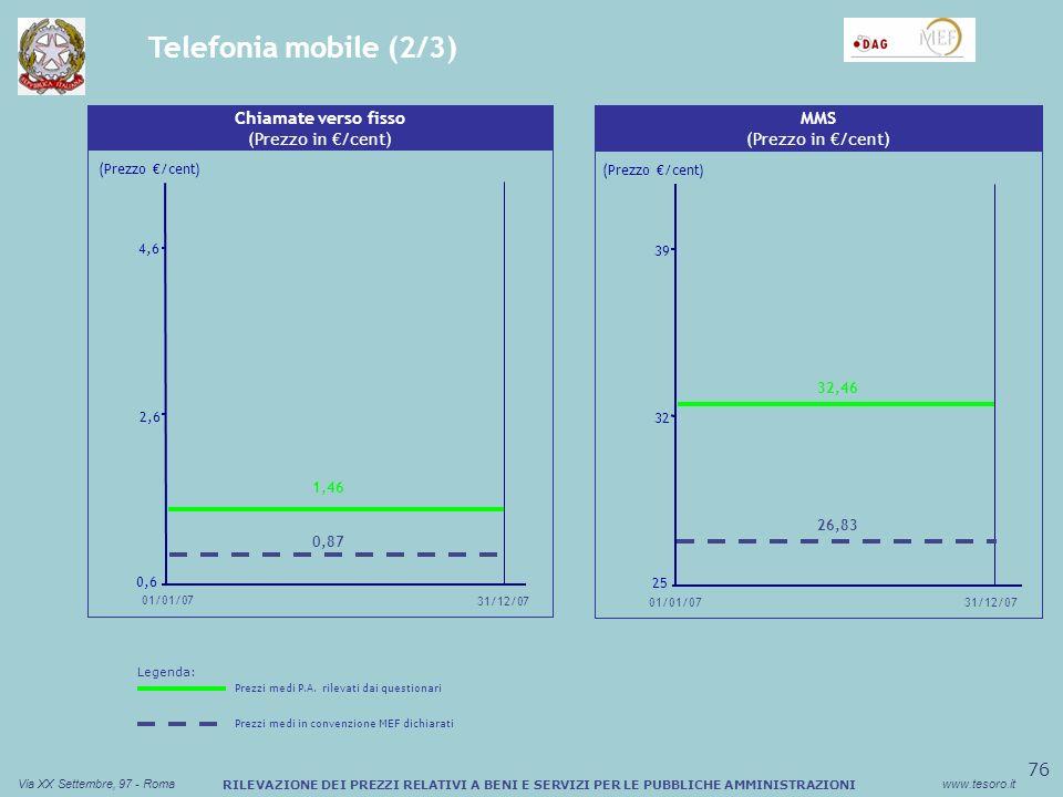 76 Via XX Settembre, 97 - Romawww.tesoro.it RILEVAZIONE DEI PREZZI RELATIVI A BENI E SERVIZI PER LE PUBBLICHE AMMINISTRAZIONI Telefonia mobile (2/3) S