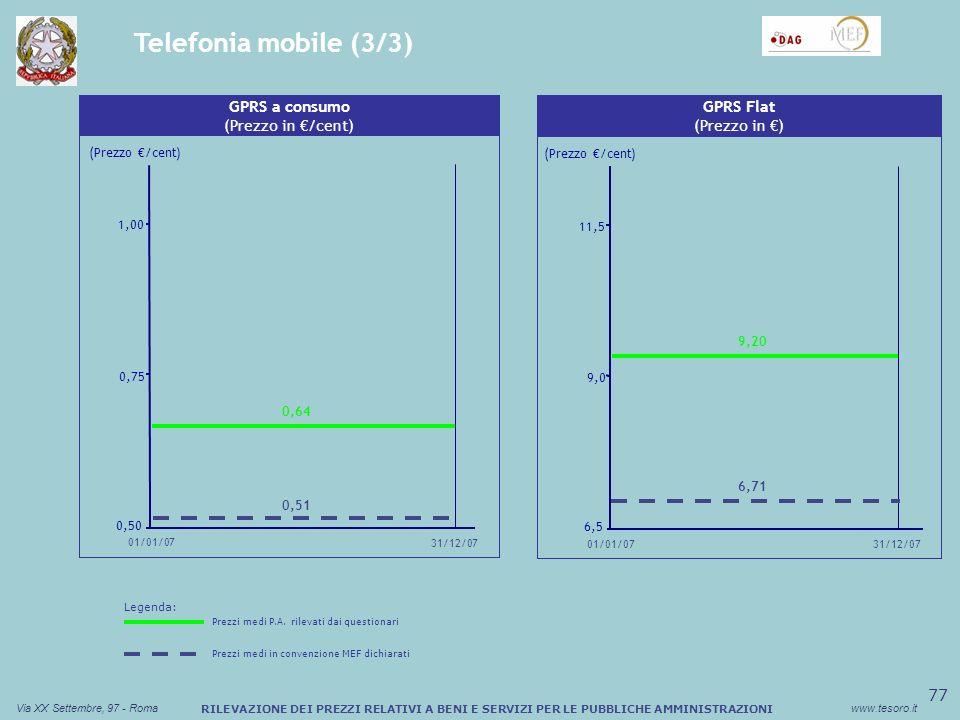 77 Via XX Settembre, 97 - Romawww.tesoro.it RILEVAZIONE DEI PREZZI RELATIVI A BENI E SERVIZI PER LE PUBBLICHE AMMINISTRAZIONI Telefonia mobile (3/3) S