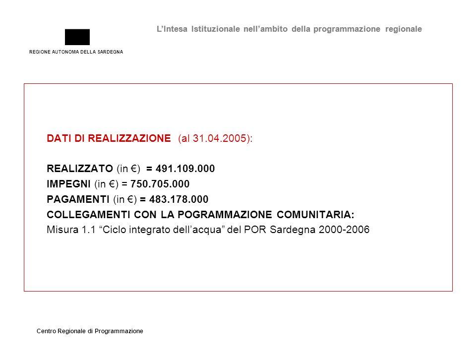 REGIONE AUTONOMA DELLA SARDEGNA Centro Regionale di Programmazione LIntesa Istituzionale nellambito della programmazione regionale DATI DI REALIZZAZIONE (al 31.04.2005): REALIZZATO (in ) = 491.109.000 IMPEGNI (in ) = 750.705.000 PAGAMENTI (in ) = 483.178.000 COLLEGAMENTI CON LA POGRAMMAZIONE COMUNITARIA: Misura 1.1 Ciclo integrato dellacqua del POR Sardegna 2000-2006 LIntesa Istituzionale nellambito della programmazione regionale