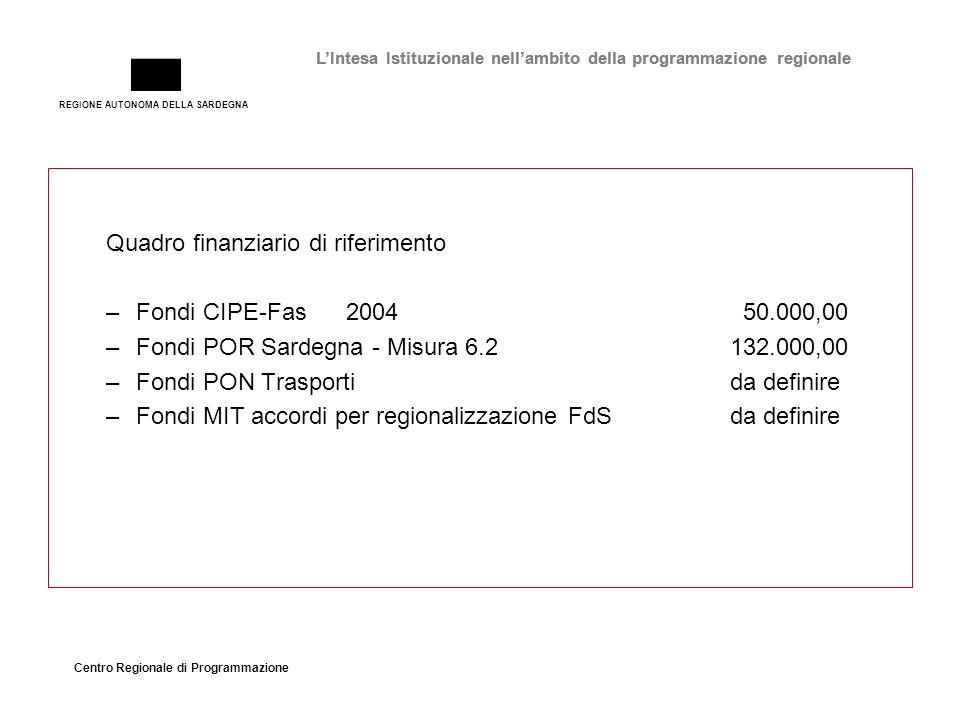REGIONE AUTONOMA DELLA SARDEGNA Centro Regionale di Programmazione LIntesa Istituzionale nellambito della programmazione regionale Quadro finanziario di riferimento –Fondi CIPE-Fas 2004 50.000,00 –Fondi POR Sardegna - Misura 6.2 132.000,00 –Fondi PON Trasporti da definire –Fondi MIT accordi per regionalizzazione FdS da definire LIntesa Istituzionale nellambito della programmazione regionale