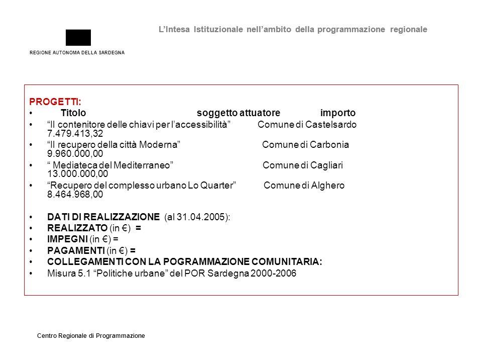 REGIONE AUTONOMA DELLA SARDEGNA Centro Regionale di Programmazione LIntesa Istituzionale nellambito della programmazione regionale PROGETTI: Titolo soggetto attuatore importo Il contenitore delle chiavi per laccessibilità Comune di Castelsardo 7.479.413,32 Il recupero della città Moderna Comune di Carbonia 9.960.000,00 Mediateca del Mediterraneo Comune di Cagliari 13.000.000,00 Recupero del complesso urbano Lo Quarter Comune di Alghero 8.464.968,00 DATI DI REALIZZAZIONE (al 31.04.2005): REALIZZATO (in ) = IMPEGNI (in ) = PAGAMENTI (in ) = COLLEGAMENTI CON LA POGRAMMAZIONE COMUNITARIA: Misura 5.1 Politiche urbane del POR Sardegna 2000-2006 LIntesa Istituzionale nellambito della programmazione regionale
