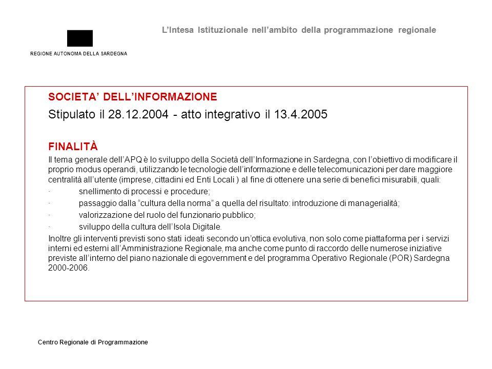 REGIONE AUTONOMA DELLA SARDEGNA Centro Regionale di Programmazione LIntesa Istituzionale nellambito della programmazione regionale SOCIETA DELLINFORMAZIONE Stipulato il 28.12.2004 - atto integrativo il 13.4.2005 FINALITÀ Il tema generale dellAPQ è lo sviluppo della Società dellInformazione in Sardegna, con lobiettivo di modificare il proprio modus operandi, utilizzando le tecnologie dellinformazione e delle telecomunicazioni per dare maggiore centralità allutente (imprese, cittadini ed Enti Locali ) al fine di ottenere una serie di benefici misurabili, quali: ·snellimento di processi e procedure; ·passaggio dalla cultura della norma a quella del risultato: introduzione di managerialità; ·valorizzazione del ruolo del funzionario pubblico; ·sviluppo della cultura dellIsola Digitale.
