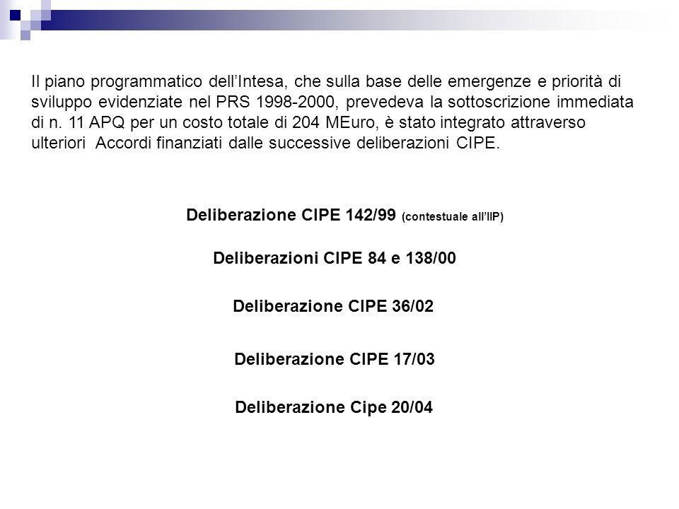 Il piano programmatico dellIntesa, che sulla base delle emergenze e priorità di sviluppo evidenziate nel PRS 1998-2000, prevedeva la sottoscrizione immediata di n.