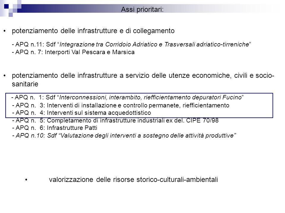 Assi prioritari: potenziamento delle infrastrutture e di collegamento - APQ n.11: Sdf Integrazione tra Corridoio Adriatico e Trasversali adriatico-tirreniche - APQ n.