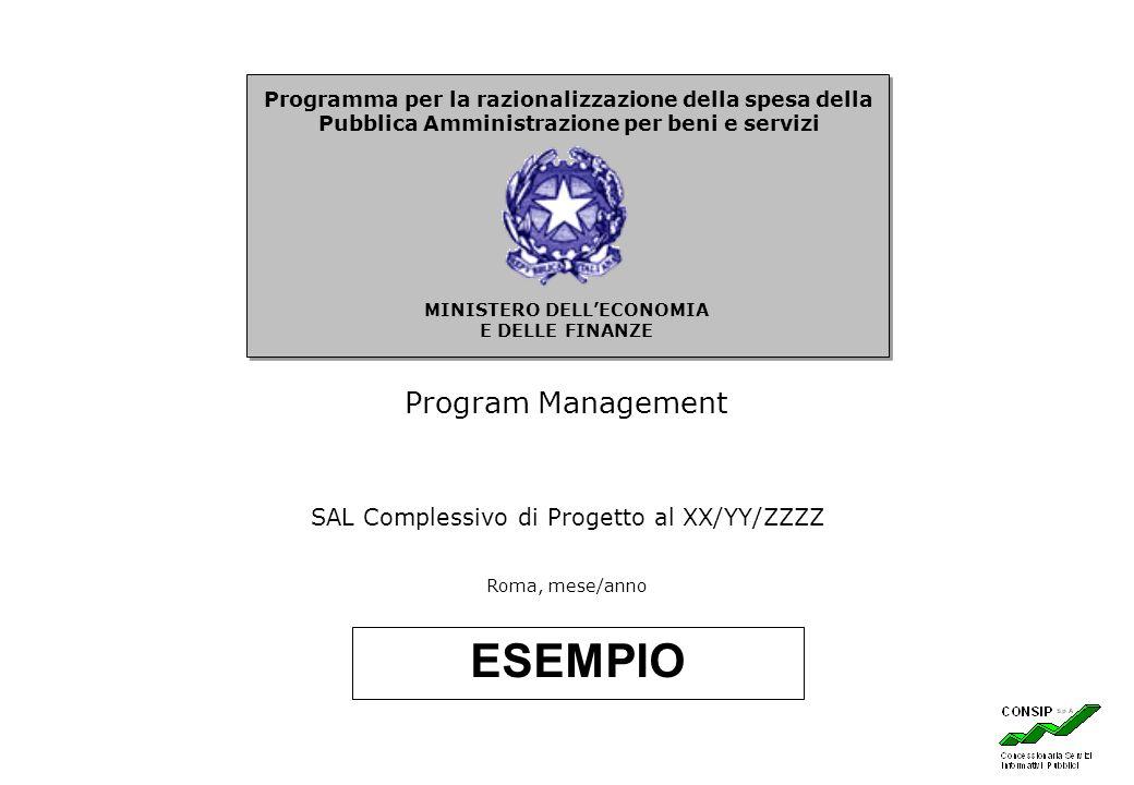 Roma, mese/anno MINISTERO DELLECONOMIA E DELLE FINANZE SAL Complessivo di Progetto al XX/YY/ZZZZ Program Management Programma per la razionalizzazione della spesa della Pubblica Amministrazione per beni e servizi ESEMPIO