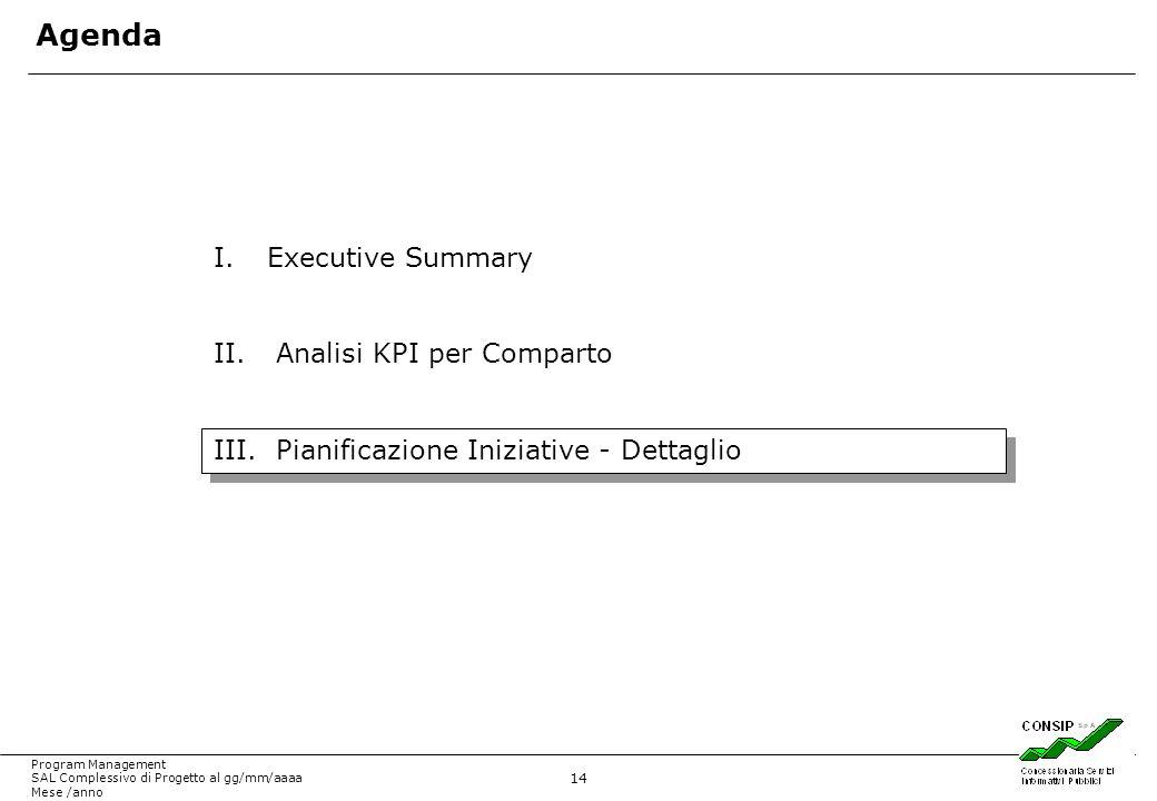 14 Program Management SAL Complessivo di Progetto al gg/mm/aaaa Mese /anno I.Executive Summary II. Analisi KPI per Comparto III. Pianificazione Inizia