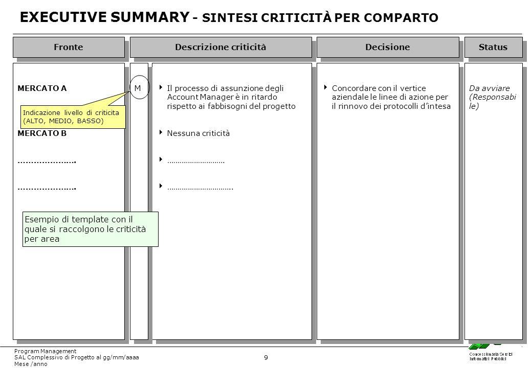 9 Program Management SAL Complessivo di Progetto al gg/mm/aaaa Mese /anno Fronte Descrizione criticità Decisione MERCATO A MERCATO B …………………. MERCATO