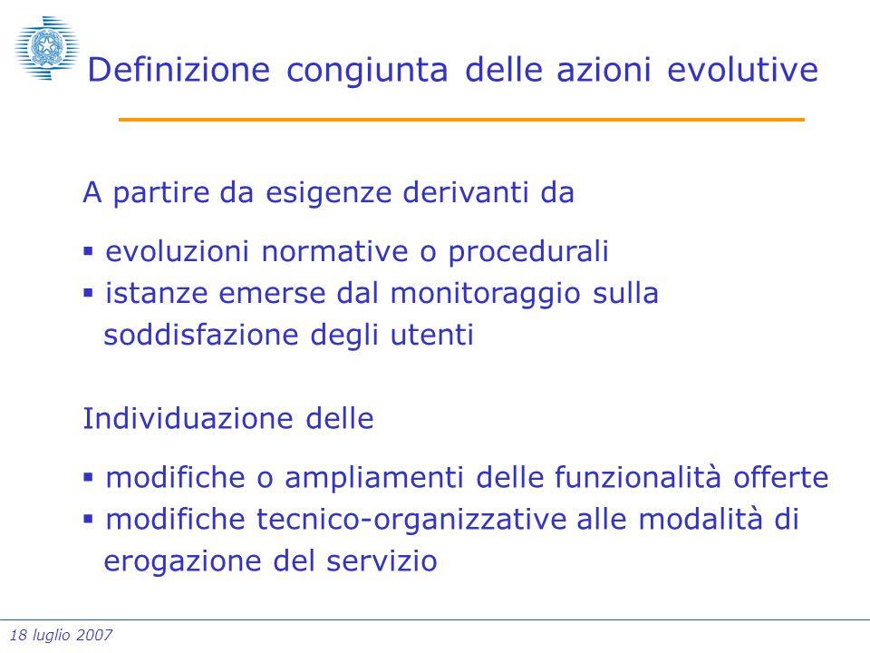 18 luglio 2007 Definizione congiunta delle azioni evolutive A partire da esigenze derivanti da evoluzioni normative o procedurali istanze emerse dal m