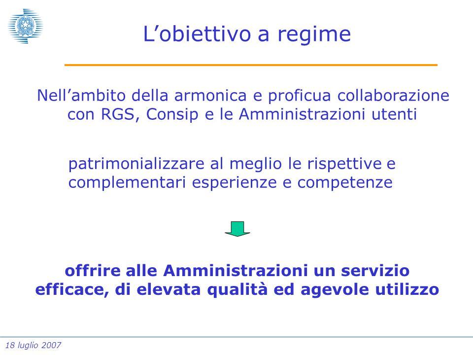 18 luglio 2007 Lobiettivo a regime Nellambito della armonica e proficua collaborazione con RGS, Consip e le Amministrazioni utenti offrire alle Ammini