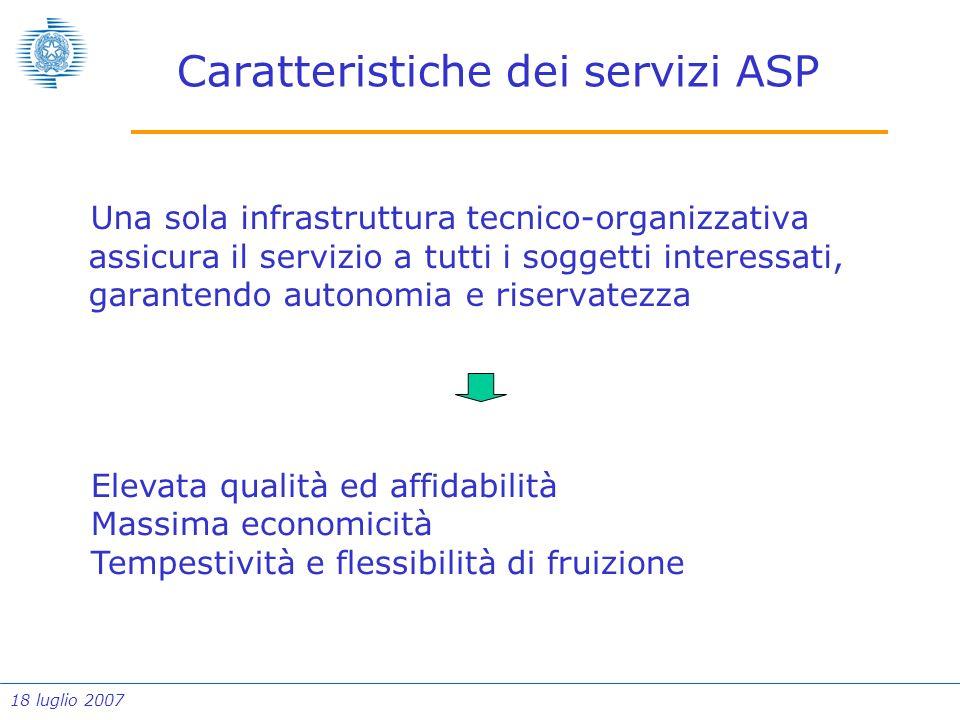 18 luglio 2007 Caratteristiche dei servizi ASP Una sola infrastruttura tecnico-organizzativa assicura il servizio a tutti i soggetti interessati, gara