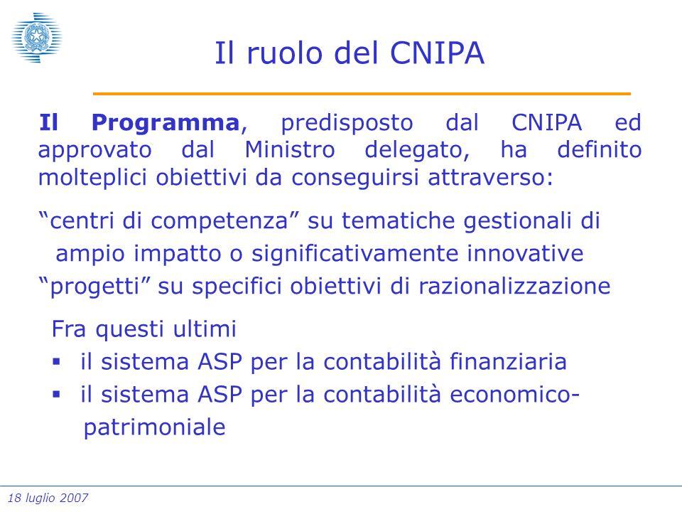 18 luglio 2007 Il ruolo del CNIPA Il Programma, predisposto dal CNIPA ed approvato dal Ministro delegato, ha definito molteplici obiettivi da consegui