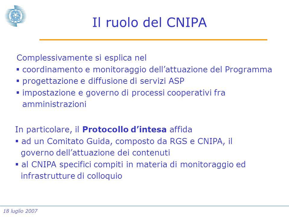 18 luglio 2007 Il ruolo del CNIPA Complessivamente si esplica nel coordinamento e monitoraggio dellattuazione del Programma progettazione e diffusione