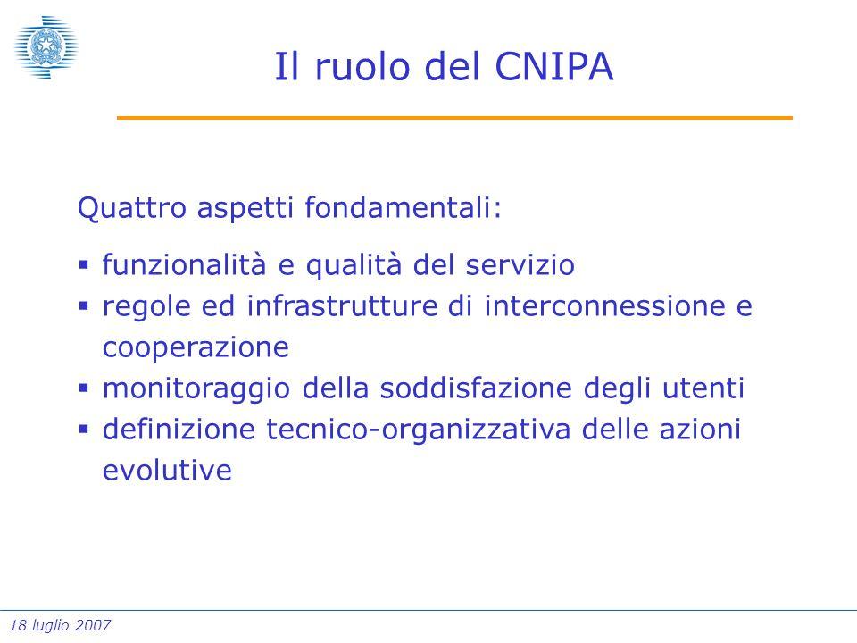 18 luglio 2007 Funzionalità e qualità del servizio Definizione congiunta di: specifiche tecniche regolamento di erogazione del servizio protocollo di adesione Partecipazione ai collaudi della infrastruttura Monitoraggio sulla qualità del servizio