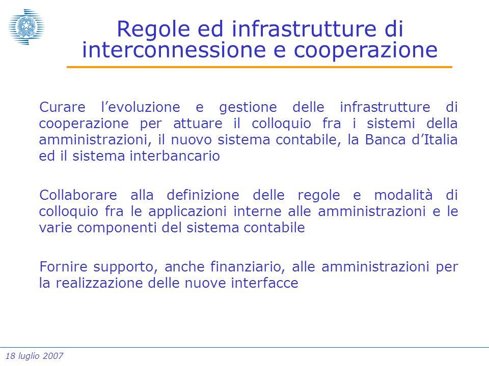 18 luglio 2007 Regole ed infrastrutture di interconnessione e cooperazione Curare levoluzione e gestione delle infrastrutture di cooperazione per attu