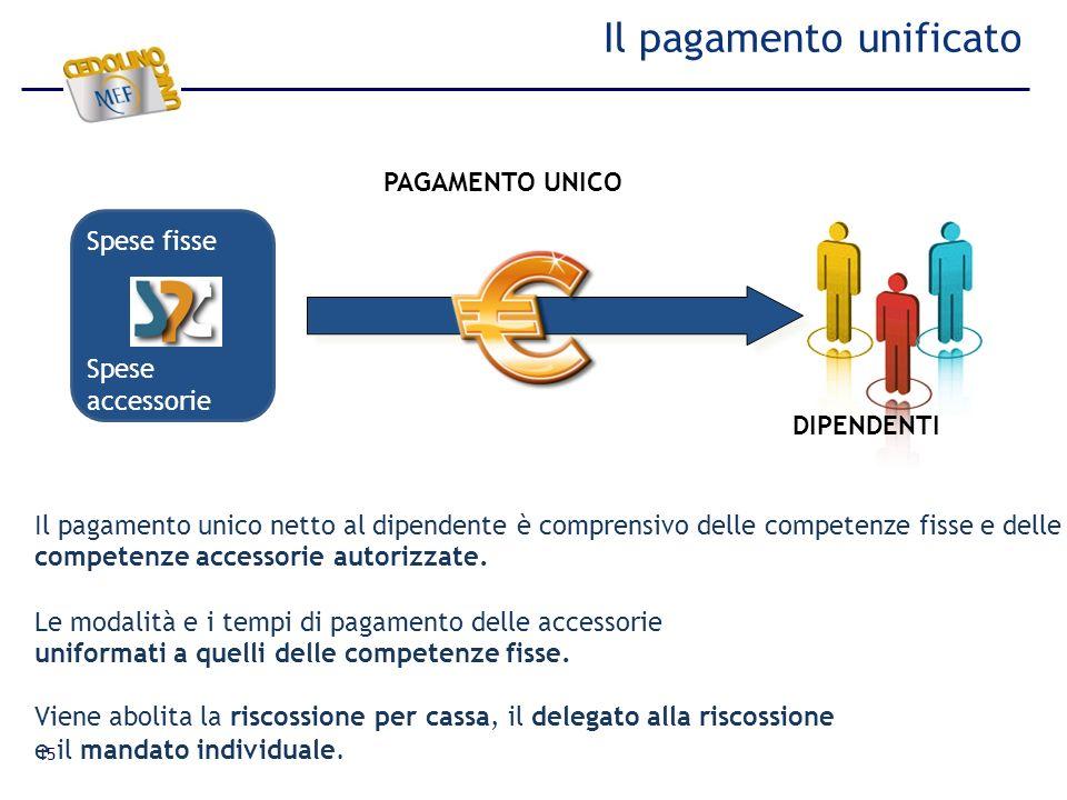 15 Il pagamento unificato PAGAMENTO UNICO DIPENDENTI Il pagamento unico netto al dipendente è comprensivo delle competenze fisse e delle competenze ac