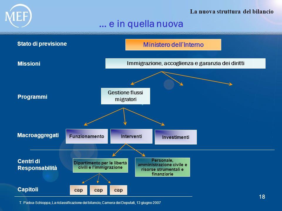 T. Padoa-Schioppa, La riclassificazione del bilancio, Camera dei Deputati, 13 giugno 2007 18 … e in quella nuova La nuova struttura del bilancio Missi