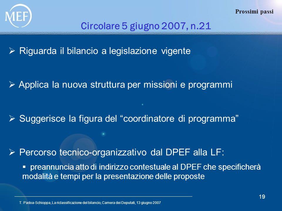 T. Padoa-Schioppa, La riclassificazione del bilancio, Camera dei Deputati, 13 giugno 2007 19 Circolare 5 giugno 2007, n.21 Prossimi passi Riguarda il
