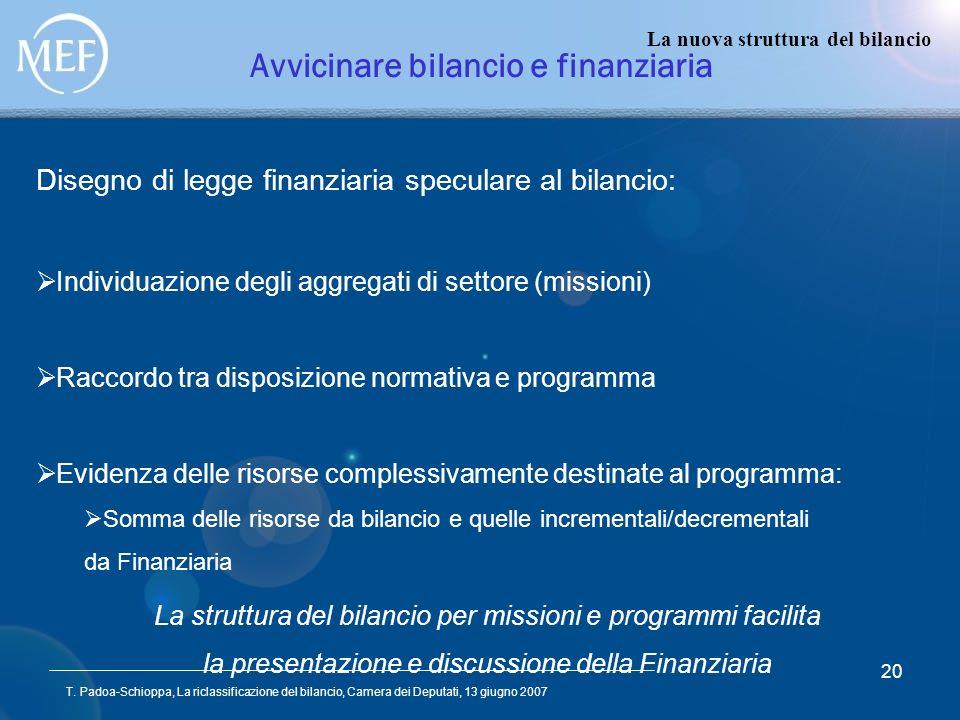 T. Padoa-Schioppa, La riclassificazione del bilancio, Camera dei Deputati, 13 giugno 2007 20 Avvicinare bilancio e finanziaria Disegno di legge finanz
