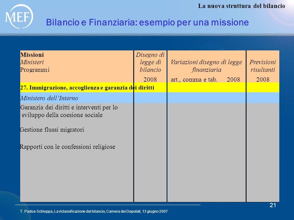 T. Padoa-Schioppa, La riclassificazione del bilancio, Camera dei Deputati, 13 giugno 2007 21 Bilancio e Finanziaria: esempio per una missione La nuova