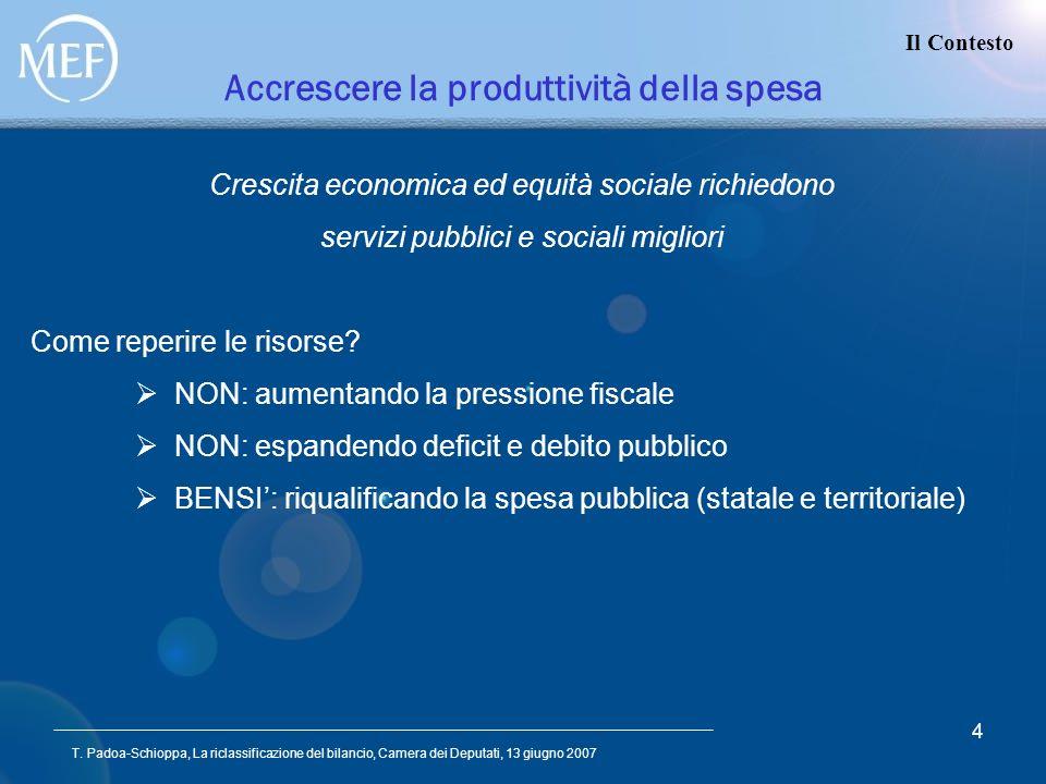 T. Padoa-Schioppa, La riclassificazione del bilancio, Camera dei Deputati, 13 giugno 2007 4 Accrescere la produttività della spesa Il Contesto Crescit