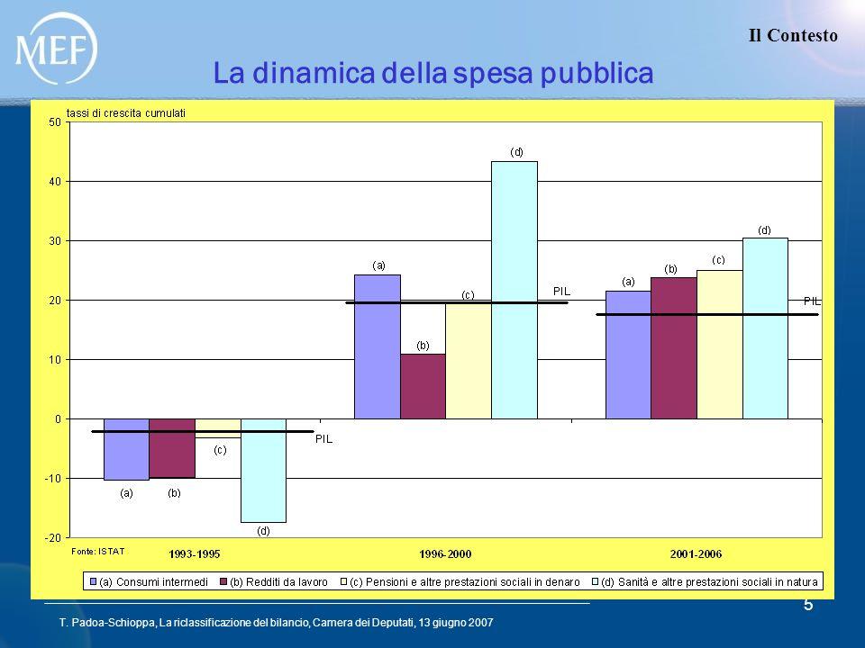 T. Padoa-Schioppa, La riclassificazione del bilancio, Camera dei Deputati, 13 giugno 2007 5 La dinamica della spesa pubblica Il Contesto