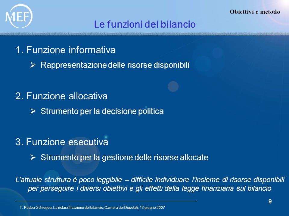 T. Padoa-Schioppa, La riclassificazione del bilancio, Camera dei Deputati, 13 giugno 2007 9 Le funzioni del bilancio Obiettivi e metodo 1.Funzione inf