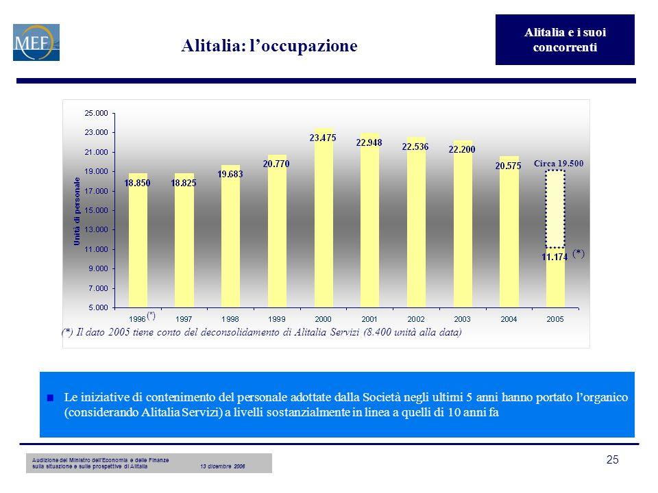 Audizione del Ministro dellEconomia e delle Finanze sulla situazione e sulle prospettive di Alitalia13 dicembre 2006 25 Alitalia: loccupazione (*) (*)