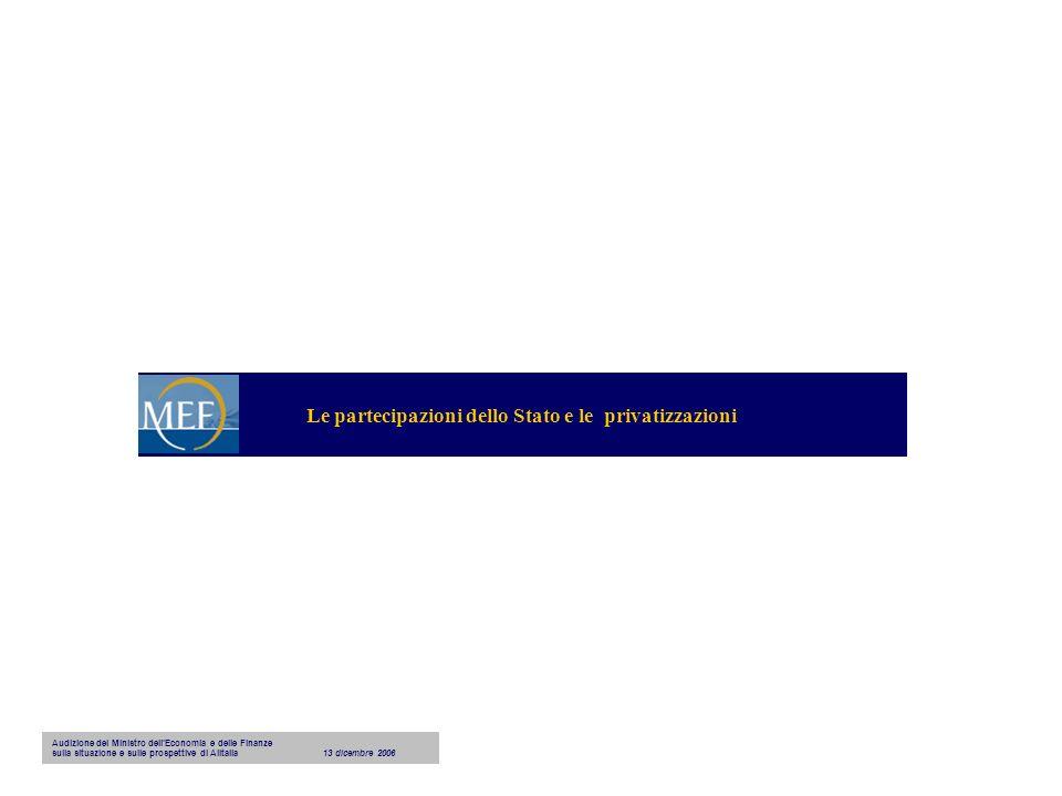 Le partecipazioni dello Stato e le privatizzazioni Audizione del Ministro dellEconomia e delle Finanze sulla situazione e sulle prospettive di Alitalia13 dicembre 2006