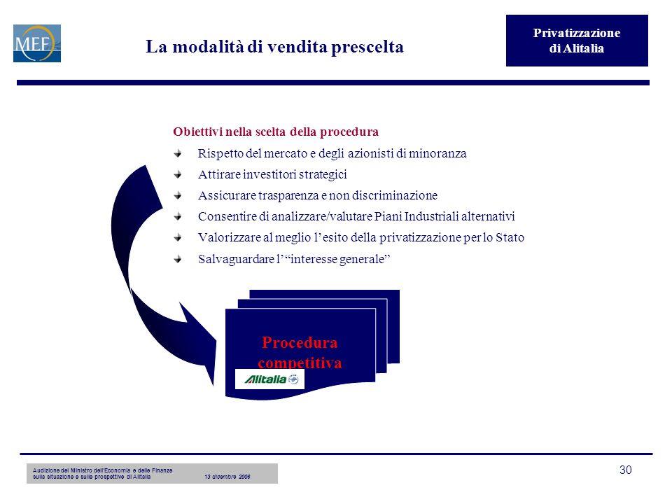 Audizione del Ministro dellEconomia e delle Finanze sulla situazione e sulle prospettive di Alitalia13 dicembre 2006 30 La modalità di vendita prescel