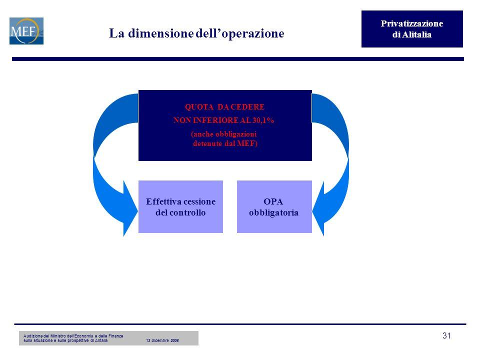 Audizione del Ministro dellEconomia e delle Finanze sulla situazione e sulle prospettive di Alitalia13 dicembre 2006 31 La dimensione delloperazione Effettiva cessione del controllo OPA obbligatoria QUOTA DA CEDERE NON INFERIORE AL 30,1% (anche obbligazioni detenute dal MEF) Privatizzazione di Alitalia