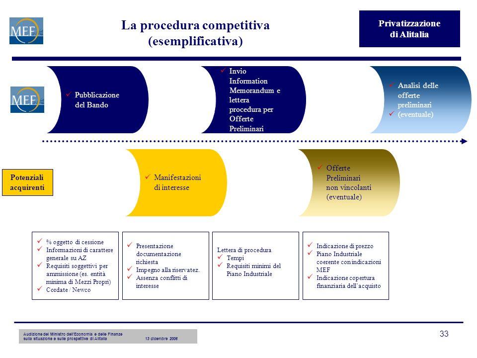 Audizione del Ministro dellEconomia e delle Finanze sulla situazione e sulle prospettive di Alitalia13 dicembre 2006 33 La procedura competitiva (esem