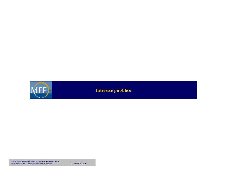 Interesse pubblico Audizione del Ministro dellEconomia e delle Finanze sulla situazione e sulle prospettive di Alitalia13 dicembre 2006