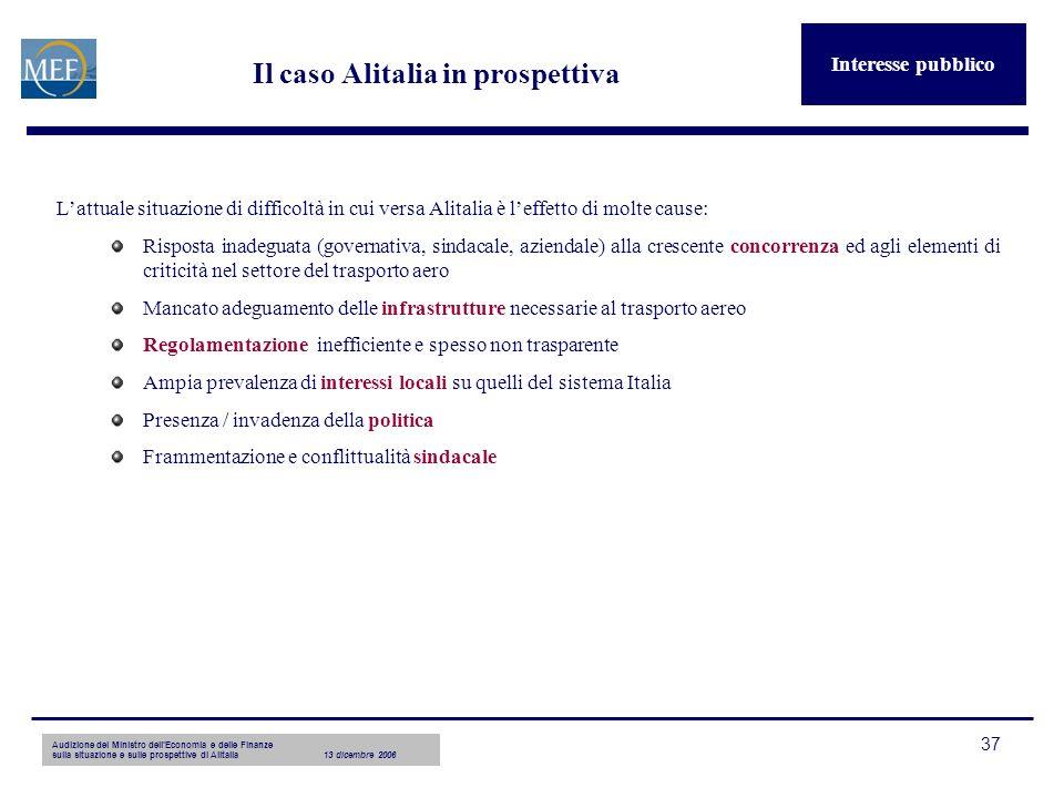 37 Il caso Alitalia in prospettiva Lattuale situazione di difficoltà in cui versa Alitalia è leffetto di molte cause: Risposta inadeguata (governativa