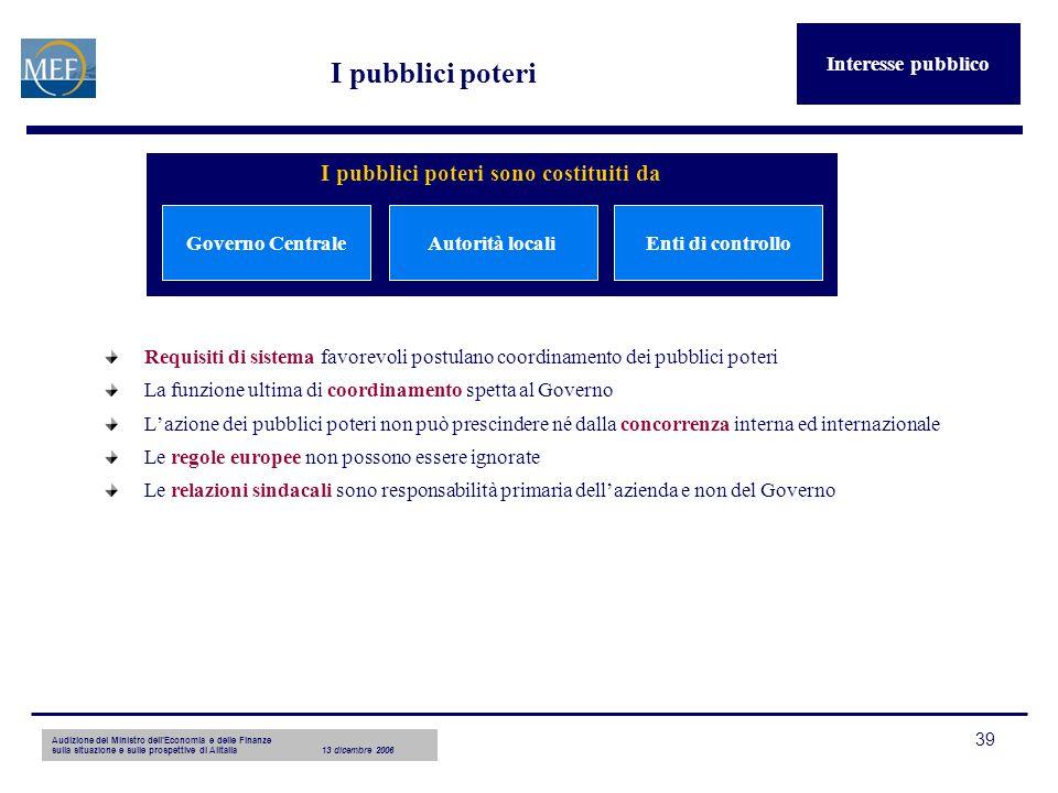 Audizione del Ministro dellEconomia e delle Finanze sulla situazione e sulle prospettive di Alitalia13 dicembre 2006 39 I pubblici poteri sono costitu