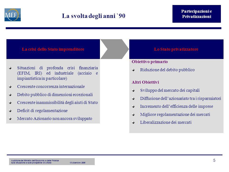 Audizione del Ministro dellEconomia e delle Finanze sulla situazione e sulle prospettive di Alitalia13 dicembre 2006 5 La svolta degli anni `90 Situaz