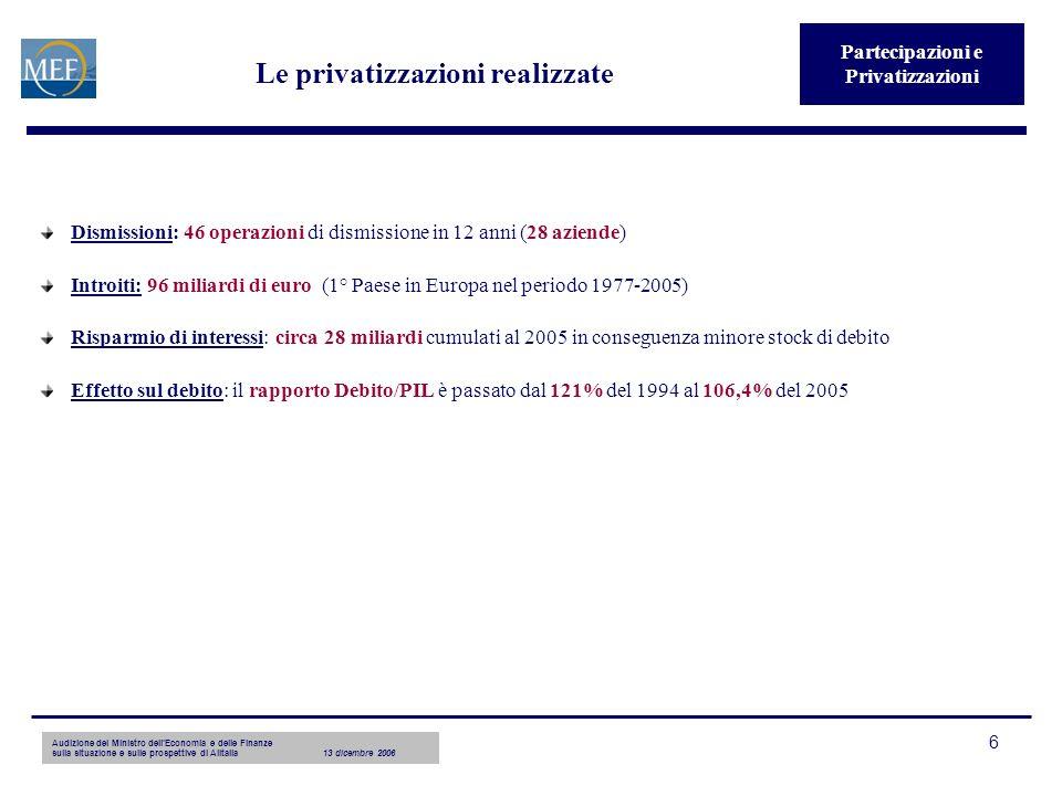 Audizione del Ministro dellEconomia e delle Finanze sulla situazione e sulle prospettive di Alitalia13 dicembre 2006 6 Le privatizzazioni realizzate Dismissioni: 46 operazioni di dismissione in 12 anni (28 aziende) Introiti: 96 miliardi di euro (1° Paese in Europa nel periodo 1977-2005) Risparmio di interessi: circa 28 miliardi cumulati al 2005 in conseguenza minore stock di debito Effetto sul debito: il rapporto Debito/PIL è passato dal 121% del 1994 al 106,4% del 2005 Partecipazioni e Privatizzazioni