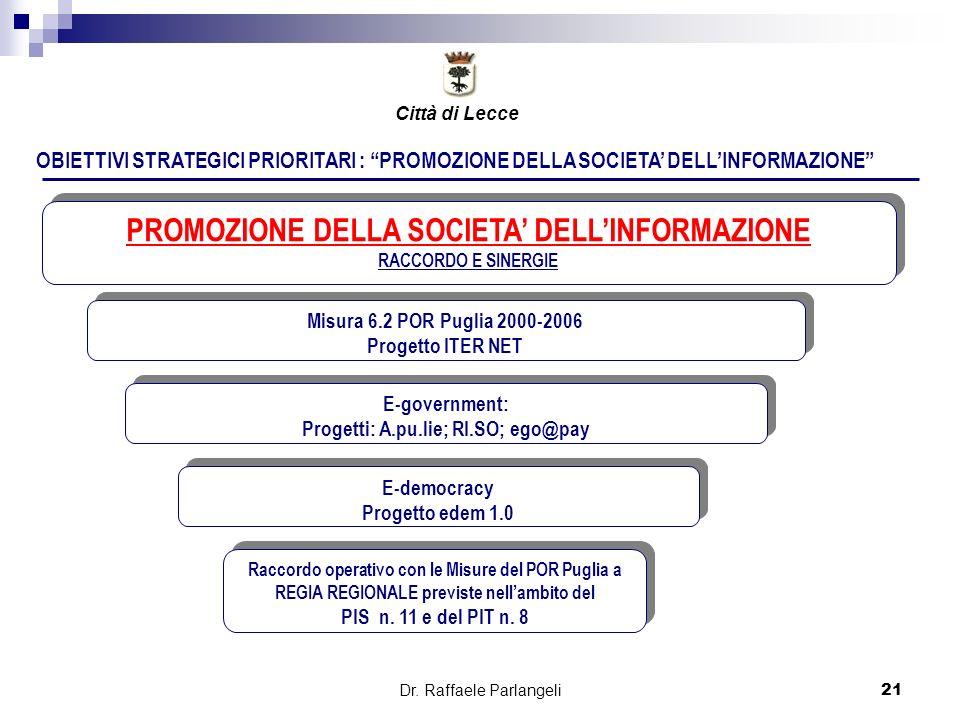 Dr. Raffaele Parlangeli21 OBIETTIVI STRATEGICI PRIORITARI : PROMOZIONE DELLA SOCIETA DELLINFORMAZIONE E-democracy Progetto edem 1.0 E-democracy Proget
